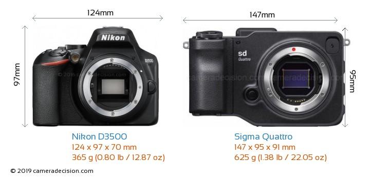Nikon D3500 vs Sigma Quattro Camera Size Comparison - Front View