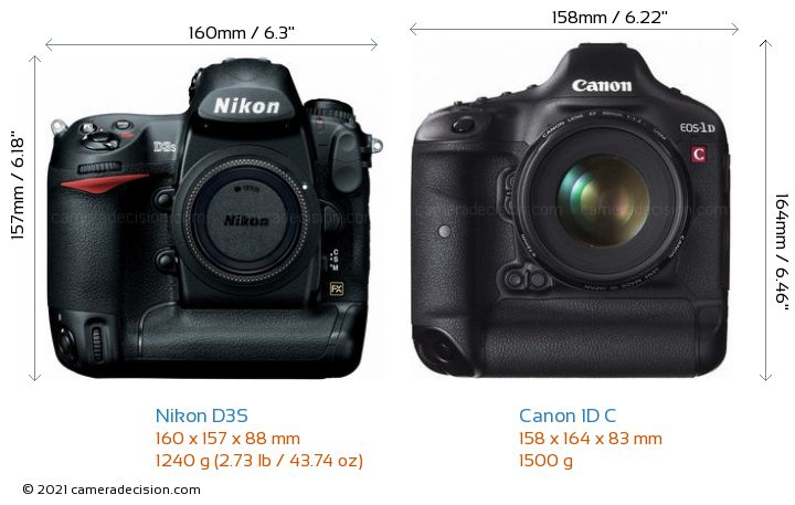 Nikon D3S vs Canon 1D C Camera Size Comparison - Front View
