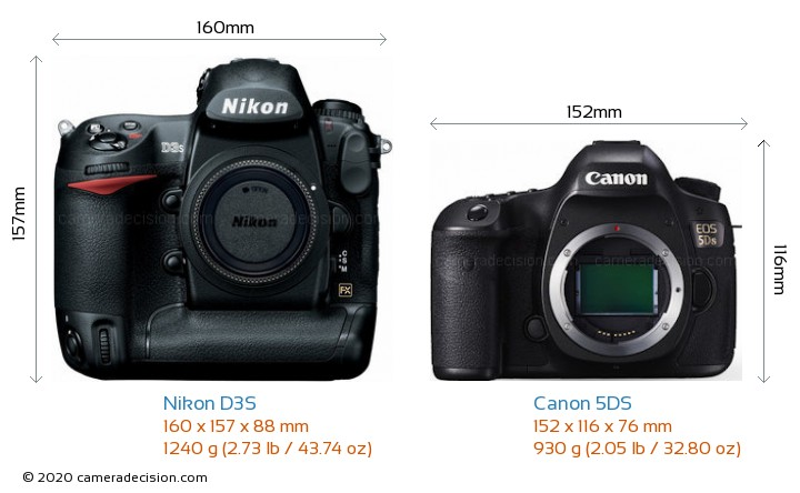 Nikon D3S vs Canon 5DS Camera Size Comparison - Front View