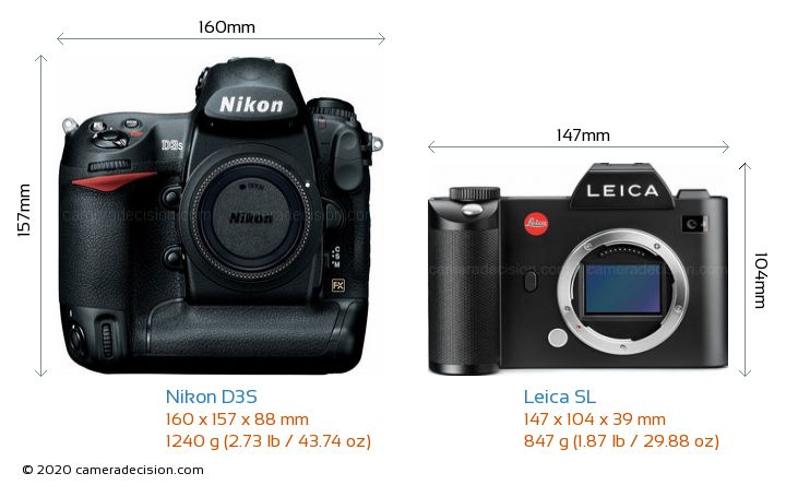 Nikon D3S vs Leica SL Camera Size Comparison - Front View
