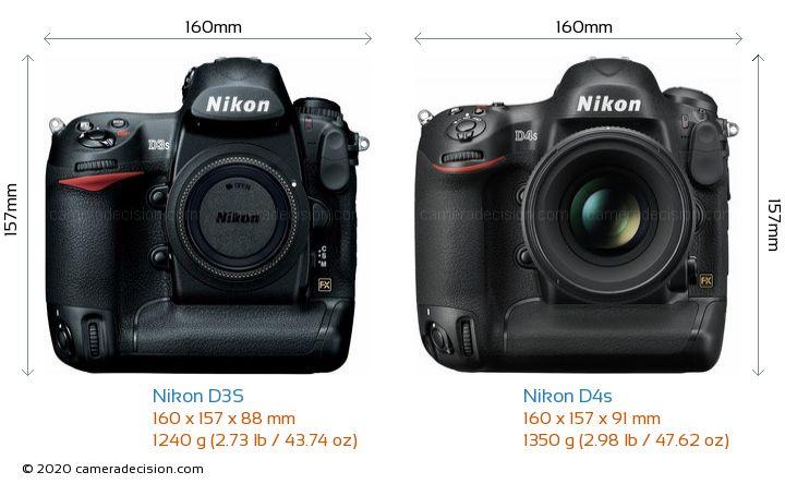 Nikon D3S vs Nikon D4s Camera Size Comparison - Front View