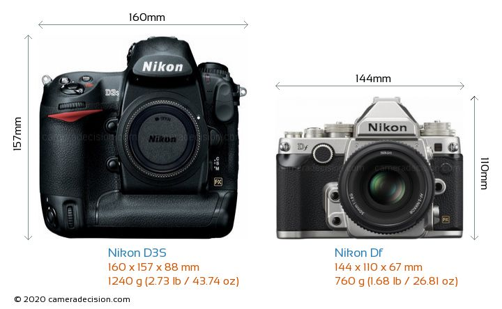 Nikon D3S vs Nikon Df Camera Size Comparison - Front View