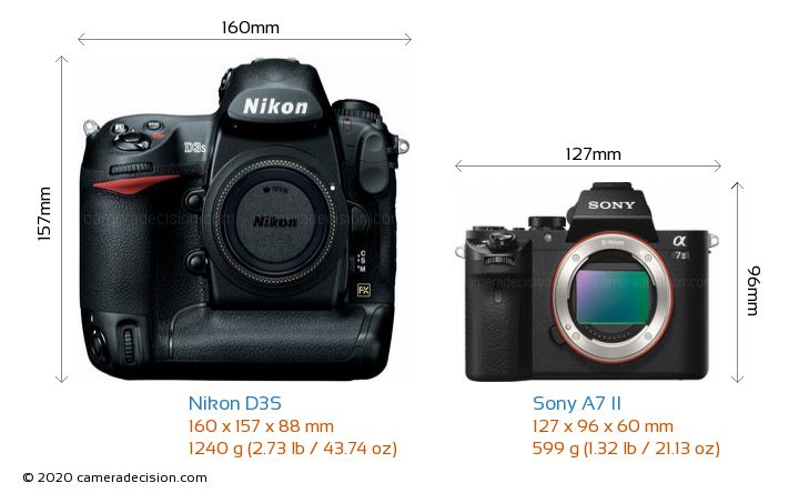 Nikon D3S vs Sony A7 II Camera Size Comparison - Front View