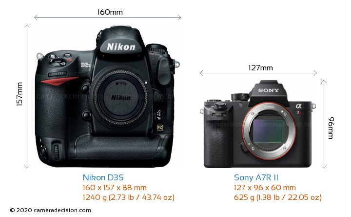 Nikon D3S vs Sony A7R II Camera Size Comparison - Front View