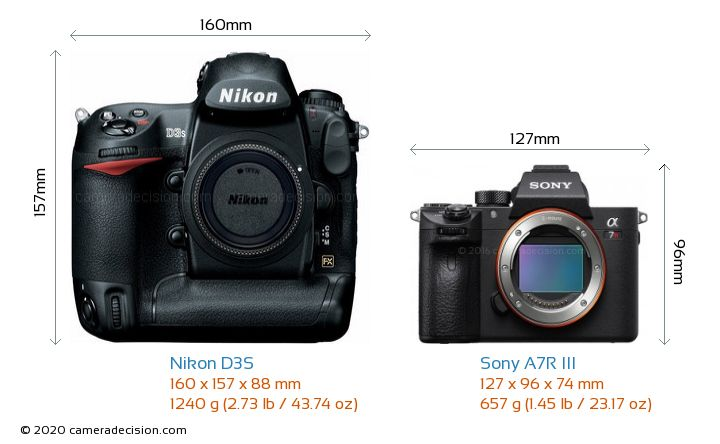 Nikon D3S vs Sony A7R III Camera Size Comparison - Front View