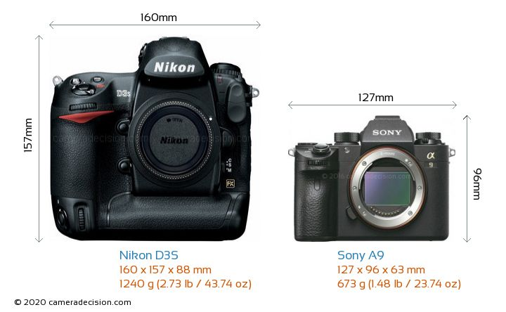 Nikon D3S vs Sony A9 Camera Size Comparison - Front View