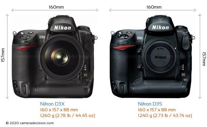 Nikon D3X vs Nikon D3S Camera Size Comparison - Front View