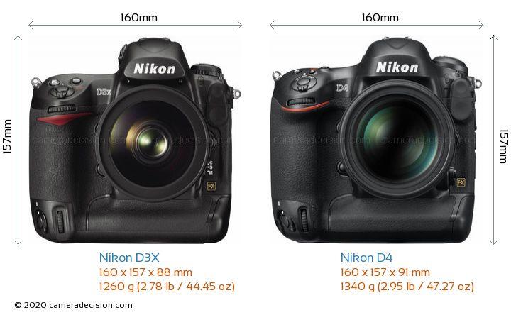 Nikon D3X vs Nikon D4 Camera Size Comparison - Front View