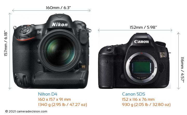 Nikon D4 vs Canon 5DS Camera Size Comparison - Front View
