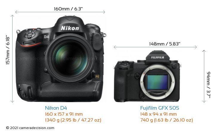 Nikon D4 vs Fujifilm GFX 50S Camera Size Comparison - Front View