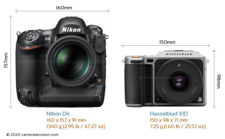 Nikon D4 vs Hasselblad X1D Camera Size Comparison - Front View
