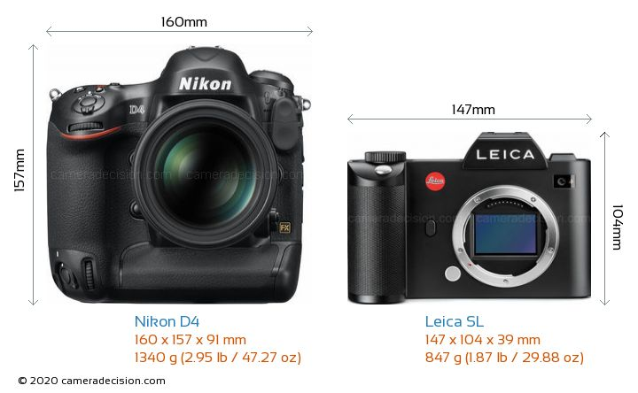 Nikon D4 vs Leica SL Camera Size Comparison - Front View