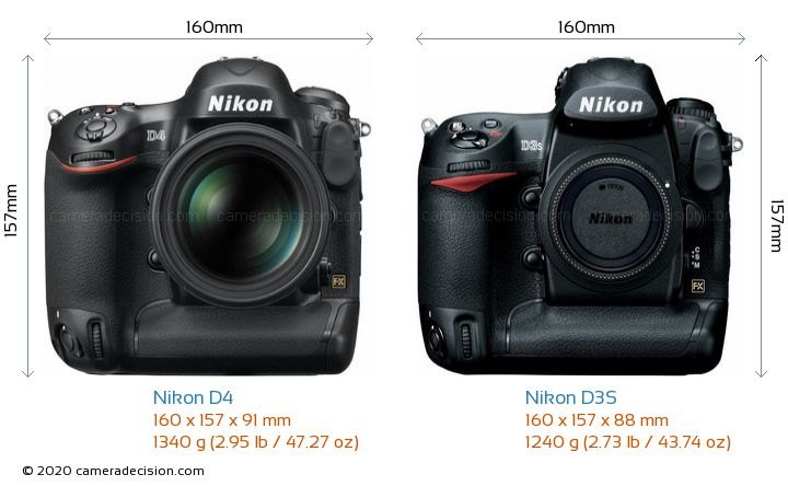 Nikon D4 vs Nikon D3S Camera Size Comparison - Front View