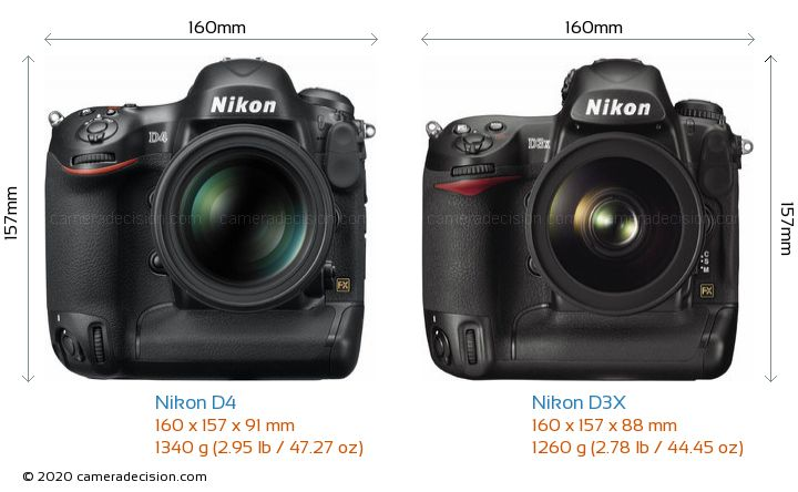 Nikon D4 vs Nikon D3X Camera Size Comparison - Front View