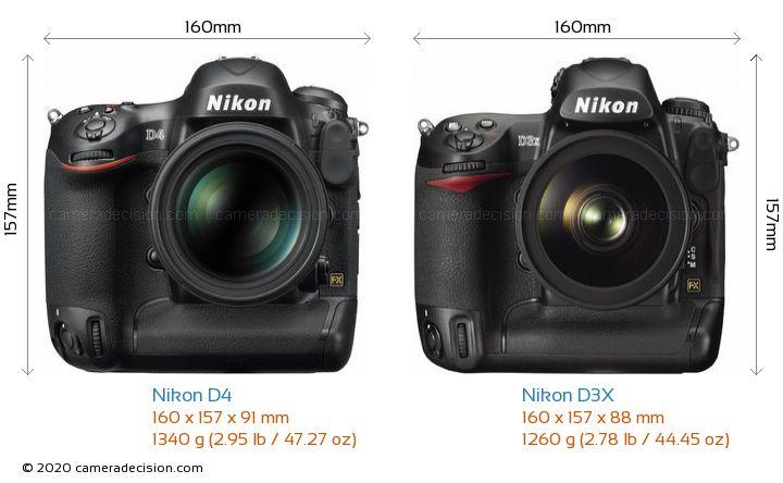 Nikon D4 vs Nikon D3X Camera Size Comparison - Front View