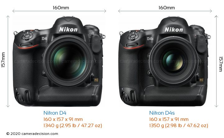 Nikon D4 vs Nikon D4s Camera Size Comparison - Front View