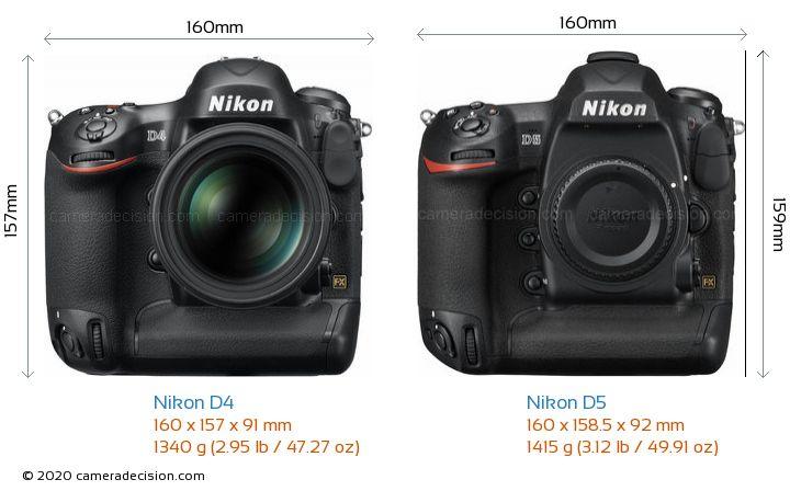 Nikon D4 vs Nikon D5 Camera Size Comparison - Front View