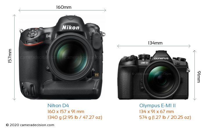 Nikon D4 vs Olympus E-M1 II Camera Size Comparison - Front View