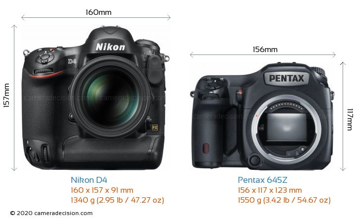 Nikon D4 vs Pentax 645Z Camera Size Comparison - Front View