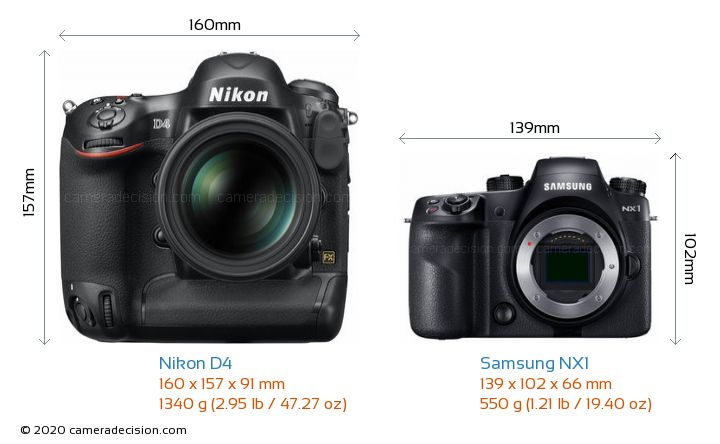 Nikon D4 vs Samsung NX1 Camera Size Comparison - Front View