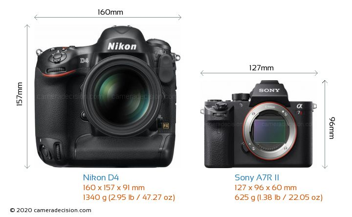 Nikon D4 vs Sony A7R II Camera Size Comparison - Front View