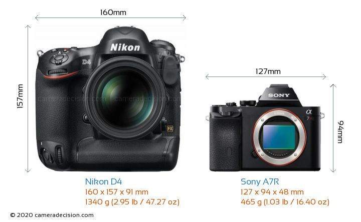 Nikon D4 vs Sony A7R Camera Size Comparison - Front View
