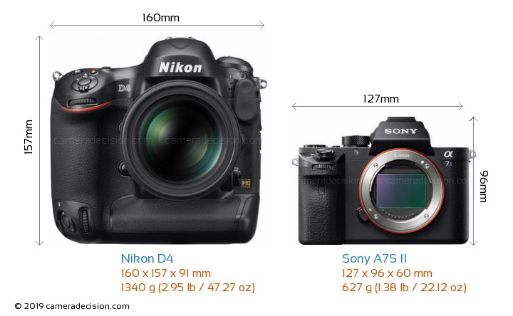 Nikon D4 vs Sony A7S II Camera Size Comparison - Front View