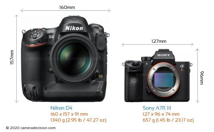 Nikon D4 vs Sony A7R III Camera Size Comparison - Front View