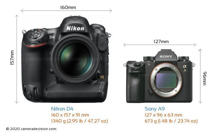 Nikon D4 vs Sony A9 Camera Size Comparison - Front View