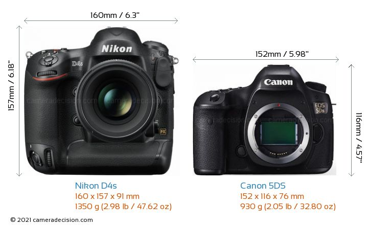Nikon D4s vs Canon 5DS Camera Size Comparison - Front View