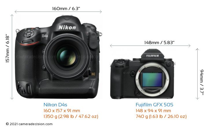 Nikon D4s vs Fujifilm GFX 50S Camera Size Comparison - Front View