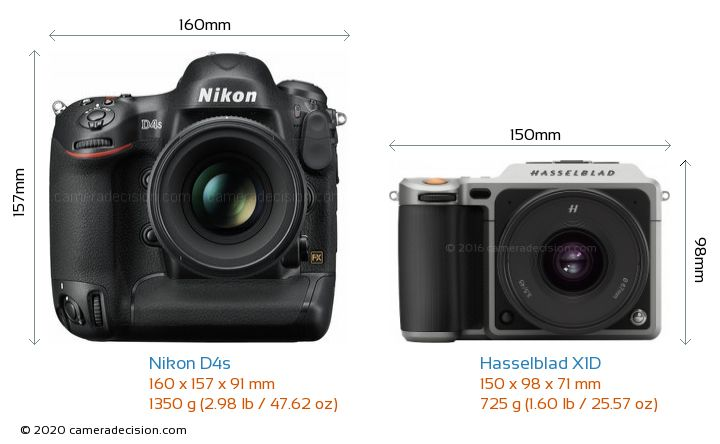 Nikon D4s vs Hasselblad X1D Camera Size Comparison - Front View