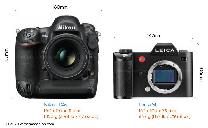 Nikon D4s vs Leica SL Camera Size Comparison - Front View