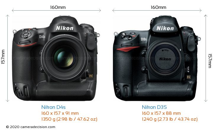 Nikon D4s vs Nikon D3S Camera Size Comparison - Front View