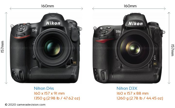 Nikon D4s vs Nikon D3X Camera Size Comparison - Front View