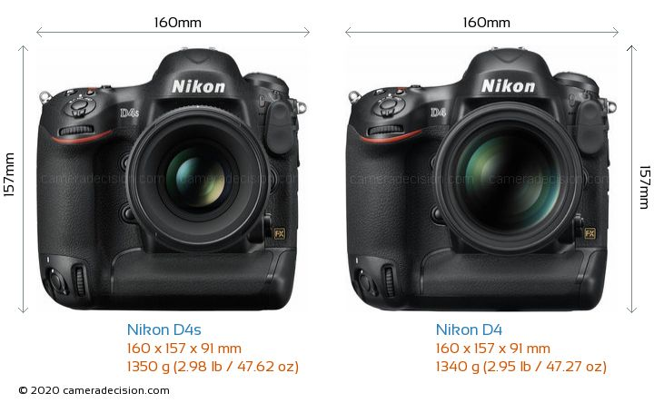 Nikon D4s vs Nikon D4 Camera Size Comparison - Front View