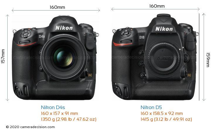 Nikon D4s vs Nikon D5 Camera Size Comparison - Front View