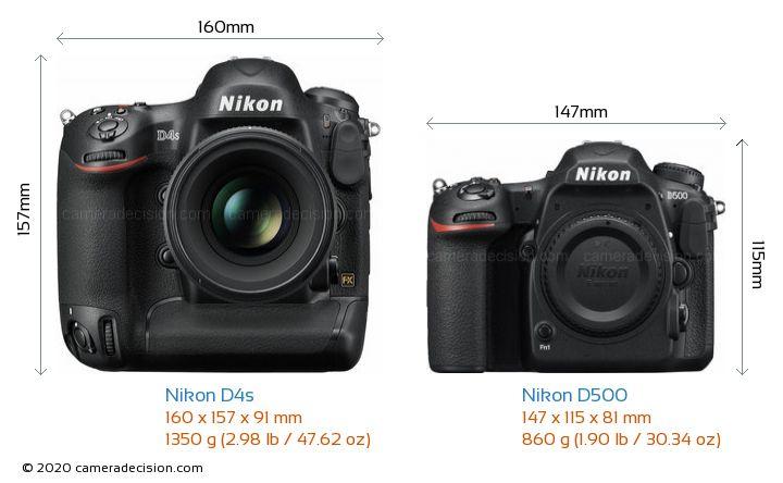 Nikon D4s vs Nikon D500 Camera Size Comparison - Front View