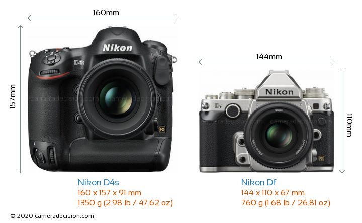 Nikon D4s vs Nikon Df Camera Size Comparison - Front View
