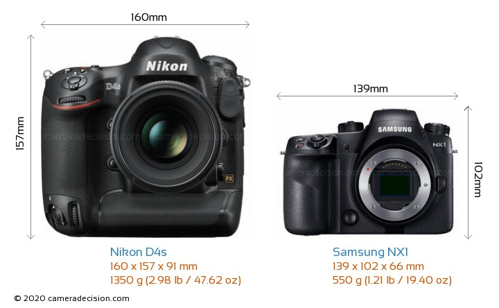 Nikon D4s vs Samsung NX1 Camera Size Comparison - Front View