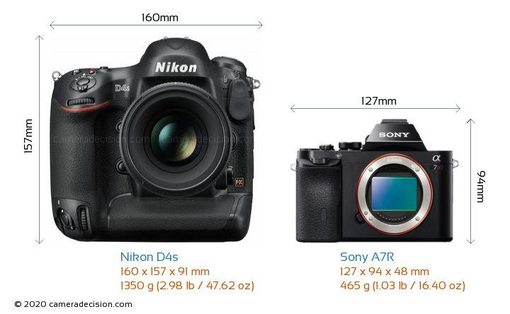Nikon D4s vs Sony A7R Camera Size Comparison - Front View