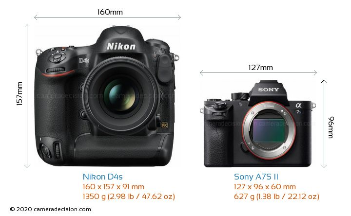 Nikon D4s vs Sony A7S II Camera Size Comparison - Front View
