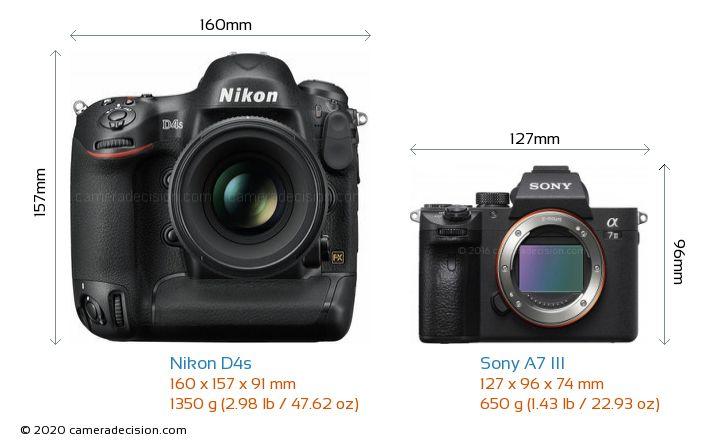 Nikon D4s vs Sony A7 III Camera Size Comparison - Front View
