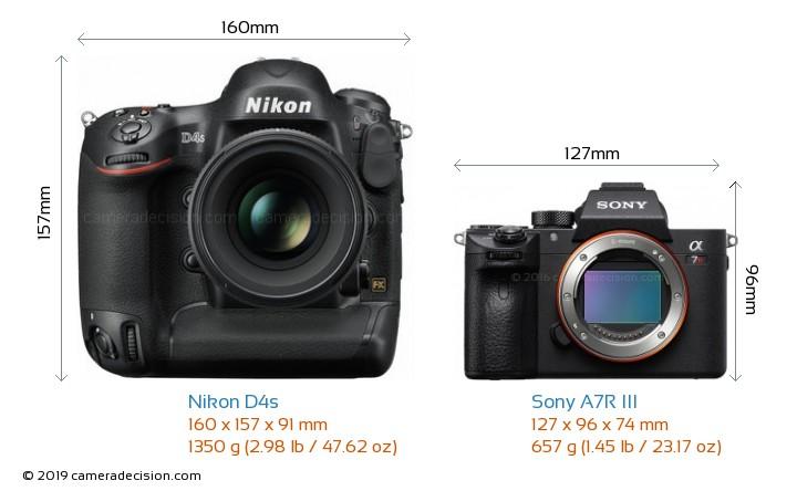 Nikon D4s vs Sony A7R III Camera Size Comparison - Front View