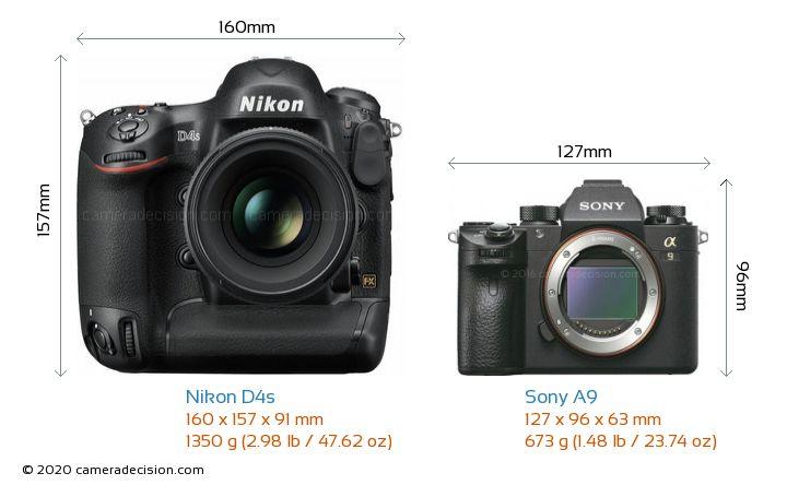 Nikon D4s vs Sony A9 Camera Size Comparison - Front View