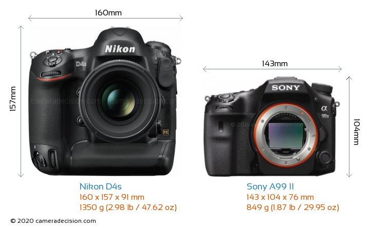 Nikon D4s vs Sony A99 II Camera Size Comparison - Front View