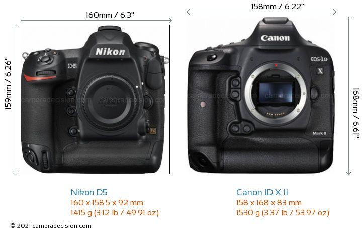 Nikon D5 vs Canon 1D X Mark II Camera Size Comparison - Front View