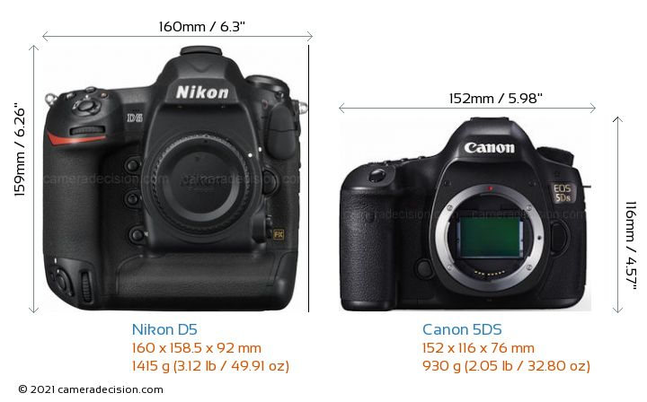 Nikon D5 vs Canon 5DS Camera Size Comparison - Front View