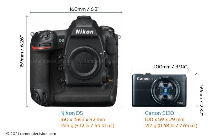Nikon D5 vs Canon S120 Camera Size Comparison - Front View