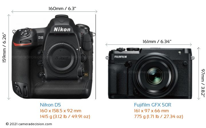 Nikon D5 vs Fujifilm GFX 50R Camera Size Comparison - Front View
